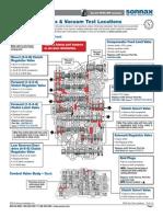 6F35 Vac Test Locations