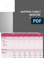 Mapping Family Medicine (Tugas PHOP Dr Dadi)