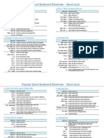 Popular Excel Keyboard Shortcuts - Excel 2010