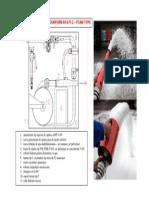 Hidrant Spuma Interior