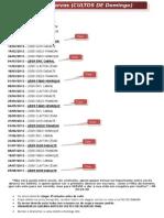 Escala de Servos 2012 Até Julho