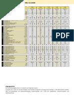 02_E2.00XM_bis_E3.20XM_spec(92e)(1).pdf