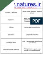 2500d1335984520-goljan-rr-pathology-based-flashcards-pdf-download-endo.pdf