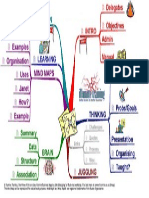 Mind Maps for Business by tony Buzan