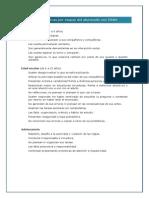 Características Por Etapas TDAH