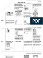 Medieval Architecture - Tabla Comparativa