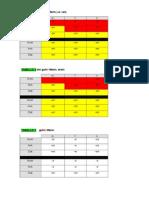 Tabellen-ADJEKTIVDEKLINATION TABELLEN