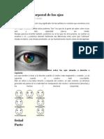 El Lenguaje Corporal de Los Ojos