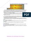 Phase Diagram Solid Solution