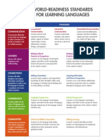 ACTFL World Readiness Standards for Learning Languages