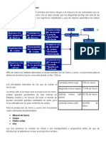 Produccion de acero.docx