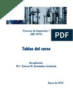Tablas Completas De Curso de Operaciones Unitarias 2