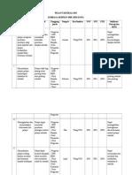Pelan Taktikal,Strategik, Tindakan Disiplin 2014