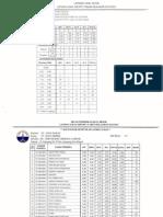 Laporan Hasil LUN1 2015-Terbuka