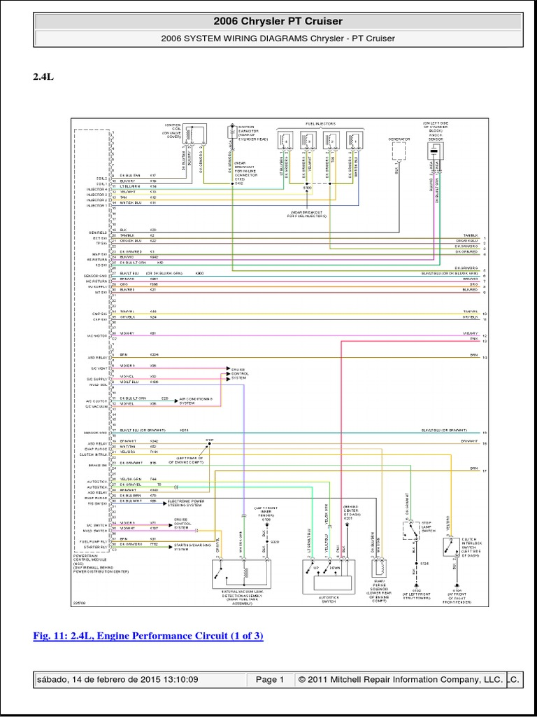 Diagrama de Motor PTScribd