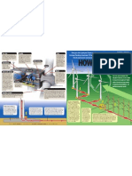 How does a wind farm work?