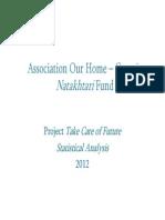 Natakhtari Report 2012 Eng
