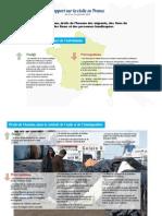 Infographie Rapport France