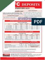 HDFC Fixed Deposits Individual Application Form Contact Wealth Advisor Anandaraman @ 944-529-6519