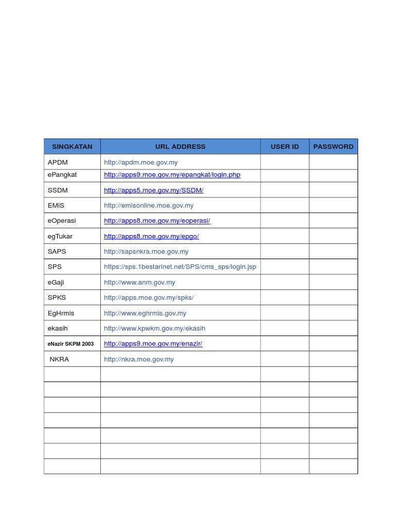 Senarai Aplikasi