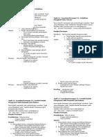 2014 BMP Topik 11 Rangka Karangan Syarahan