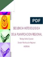 Secuencia Metodologica de La Planificacion Regional