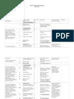 Proiectarea didactica clasa a IX-a (Fizica)