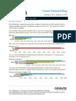 Vermont Polling (Feb 12%2c 2015)