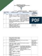 Jornalización de Dc Estudios Sociales III
