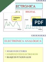 Electr Nica Analog CA 2
