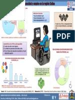 Infografía Discapacidad y Empleo en la región Callao
