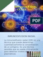 Inmunodifusion Radial