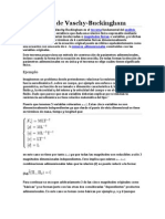 Teorema π de Vaschy