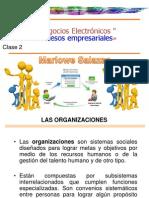 Procesos  Empresariales