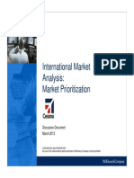 International Mkt Pri