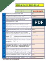 Kl 9 - Testi Ekstern 2014 - Matematike