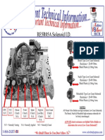 RE5R05A, Tech Info, Solenoid ID (2)