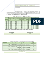 Informe N_ 03 - Isotermas de Adosrcion Piña (1)