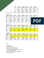Arrangement Date 2014
