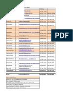 Dades Grup Certificat i Categories 2014-2015 (3)