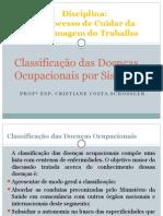 Classificação Das Doenças Ocupacionais Por Sistemas e Atuação Do Enfermeiro