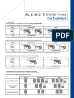 Concrete Plaster and Mortar Mixes for Builders