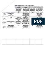 reformers and peacemakers project rubric