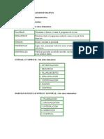 Métodos de administración en enfermeria