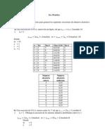 Práctica 1 - Simulación y Optimización Industrial