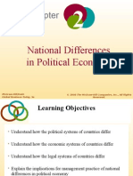 Chapter - 2 - National Differences in Political Economy_updated_06.02.2015