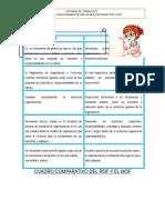 Cuadro Comparativo Entre El ROF Y MOF