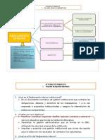 Mapa Conceptual Del Reglamento Interno