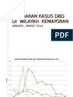 Paparan Dbd 2014 Pkc Kemayoran