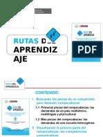Rutas Del Aprendizaje- Comunicacion 1.Pptx